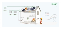 PROJOY`S Firefighter safety switch-Effectively ensures the safety for your Photovoltaic system