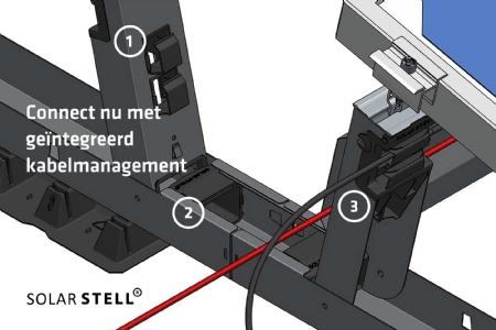 Kabelmanagement standaard ingebouwd in het basiselement. Handig!