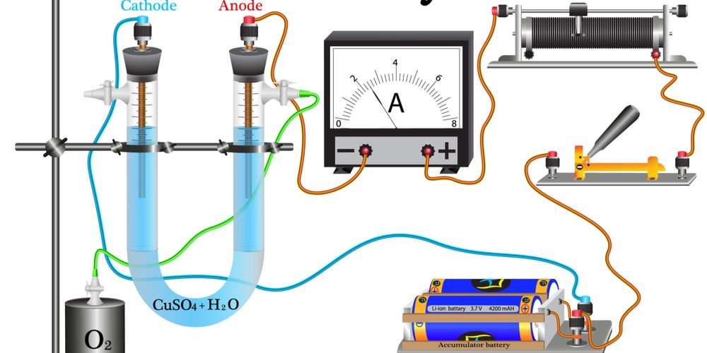 Een thuis-elektrolyzer voor opslag zonnestroom